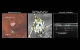 Astronomia: marte  esa  acqua  mars express
