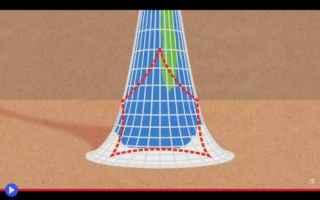 Video divertenti: esperimenti  matematica  geometria
