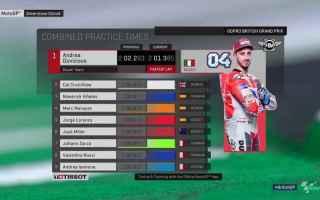 La Ducati inizia il week end, come aveva finito in Austria, con Andrea Dovizioso che ha fatto segnar