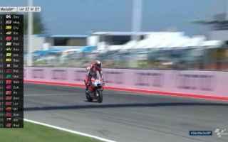La Ducati conquista, anche il secondo Gran Premio italiano, grazie ad Andrea Dovizioso, che prima ha