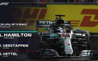 Ribaltati i valori, visti fino alle Fp3, Lewis Hamilton con un giro incredibile, nel primo tentativo