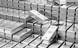 argento  stop loss  figure di inversione