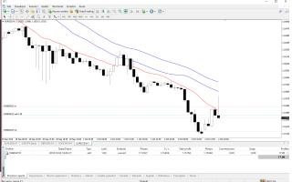 Borsa e Finanza: scalping  trading  forex  strategia  eur