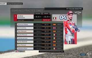 Anche a Buriram, la Ducati si conferma sui livelli delle gare europee, con Andrea Dovizioso che nell