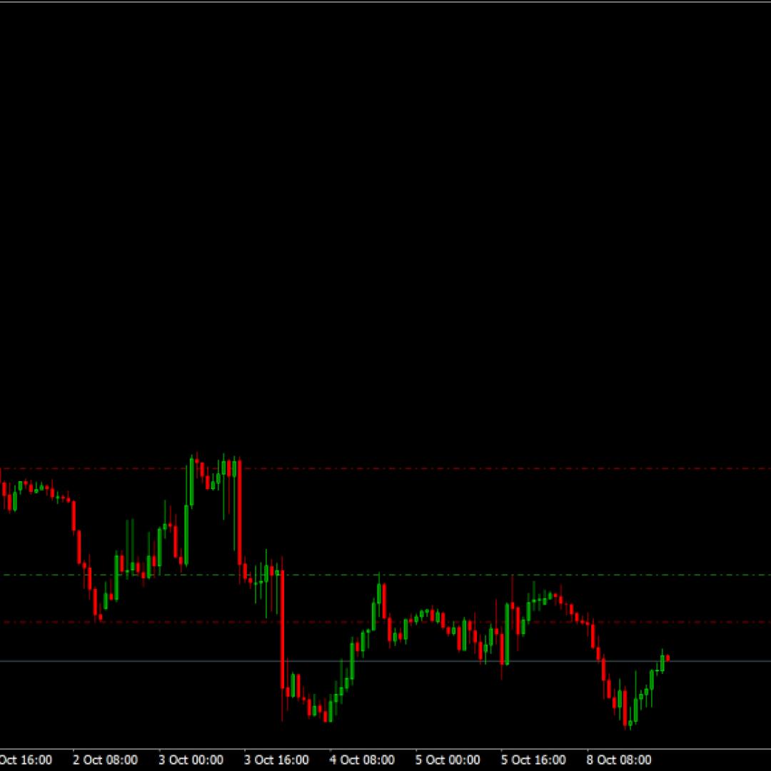 forex  trading  scalping  euro  eur/usd