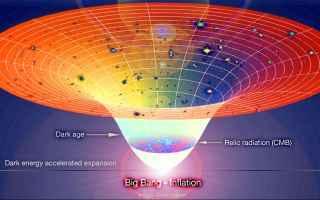 inflazione cosmica  monopoli magnetici