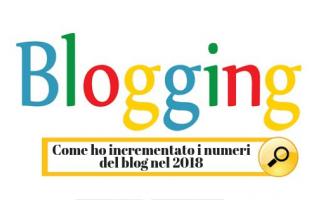 Blog: visite  accessi  blog  successo