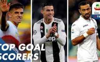 Serie A: ronaldo piątek quagliarella calcio