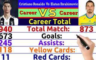 Calcio: ronaldo ibrahimovic video numeri calcio
