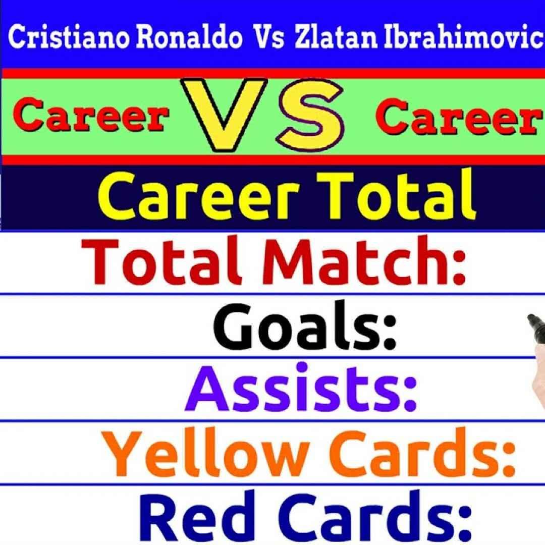 ronaldo ibrahimovic video numeri calcio