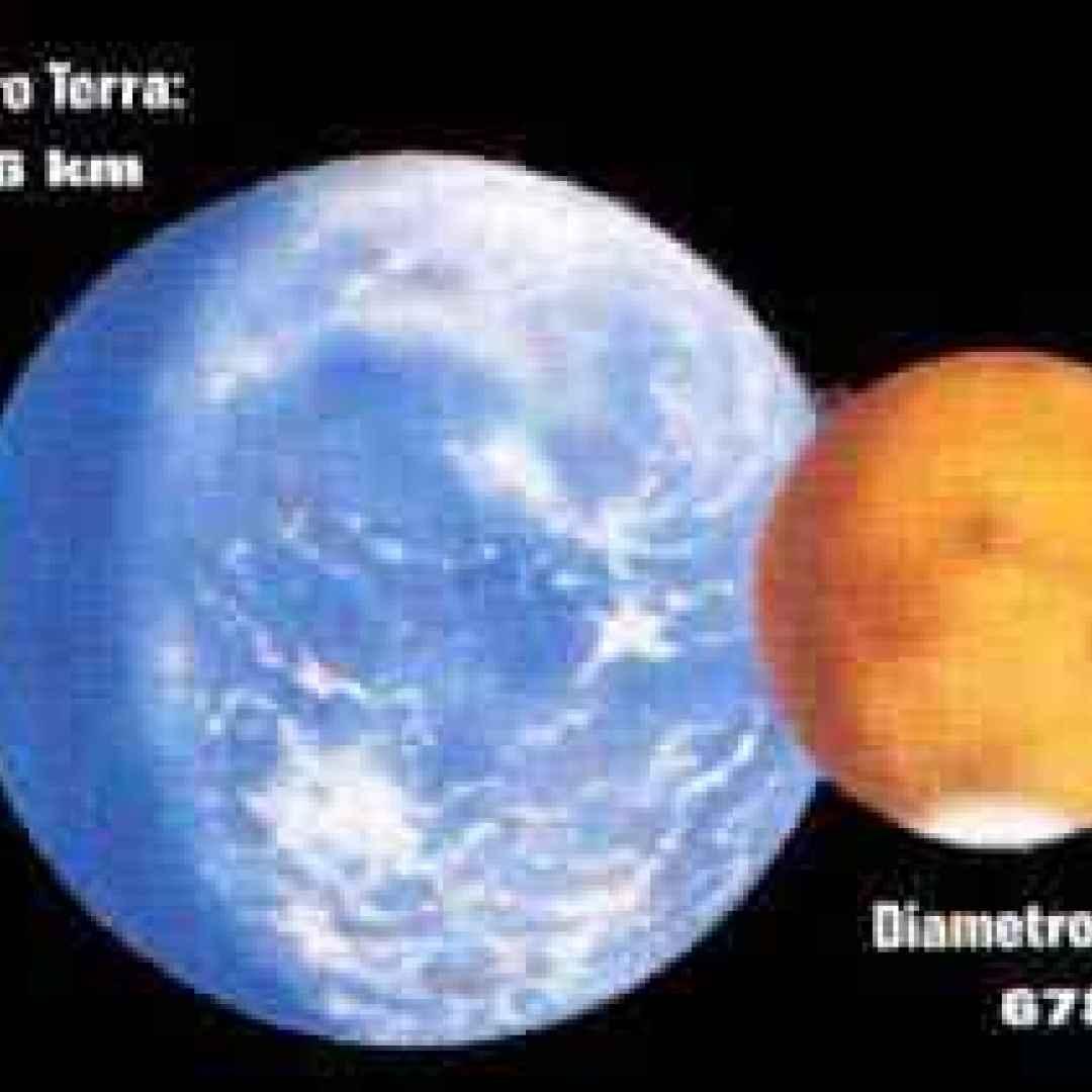 marte  morfologia superficiale  pianeta
