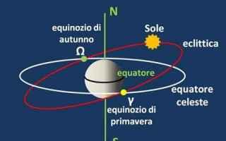 Astronomia: equatore  equinozio di primavera  sole