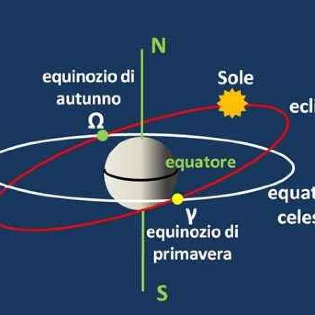 equatore  equinozio di primavera  sole