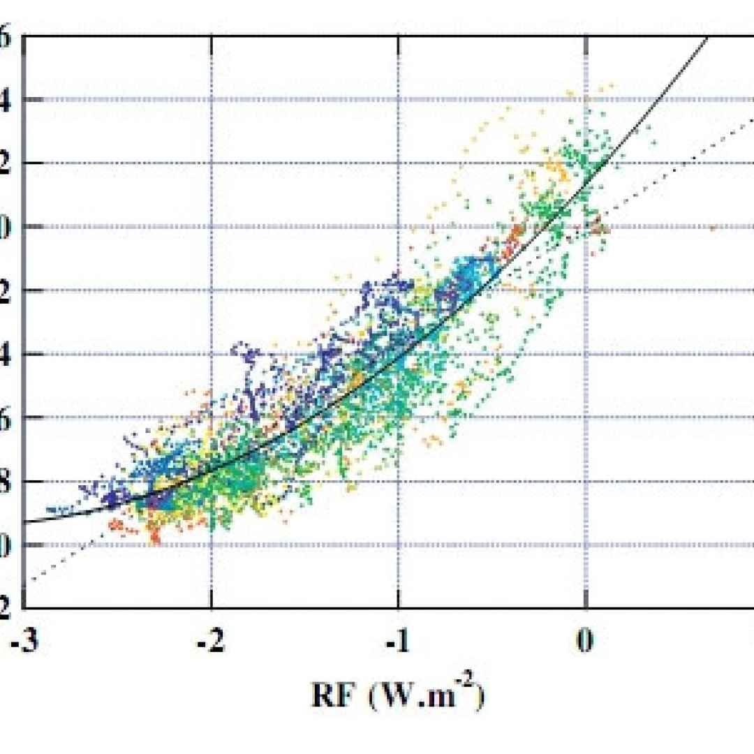 clima  meteo  scienza