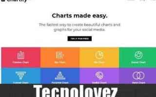 Siti Web: chartify  grafici