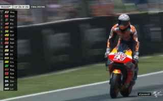 Il Gran Premio di Catalogna si è deciso, durante il 2 giro Marquez supera Dovizioso la stessa cosa