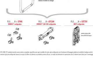 Moto: PL ONE-FIT Il nuovo concetto di telaio laterale a marchio GIVI