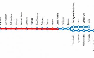 Roma: atac  roma  trasporto pubblico  metro b