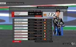 Nelle prime due sessioni, delle prove libere del Gran Premio di San Marino, sono stati rispecchiati